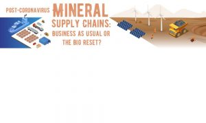 Post-Coronavirus Mineral Supply Chains:</br> Business as Usual or the Big Reset?