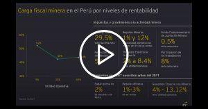 CEPAL y MinSus realizan seminario para presentar estudio sobre renta económica, régimen fiscal y transparencia de la minería del cobre en Chile y Perú