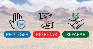Derechos humanos y minería: Una mirada desde la minería en la región andina del marco Proteger, respetar y reparar